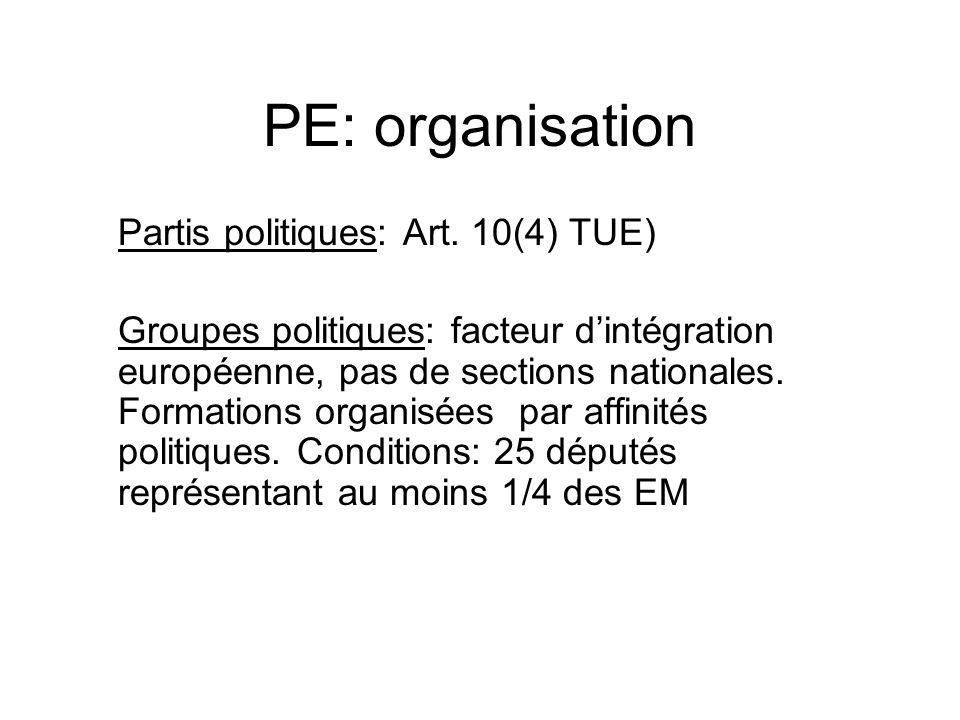 PE: organisation Partis politiques: Art. 10(4) TUE)