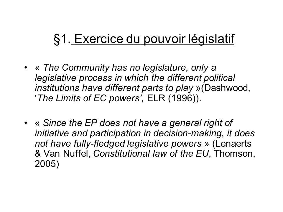§1. Exercice du pouvoir législatif