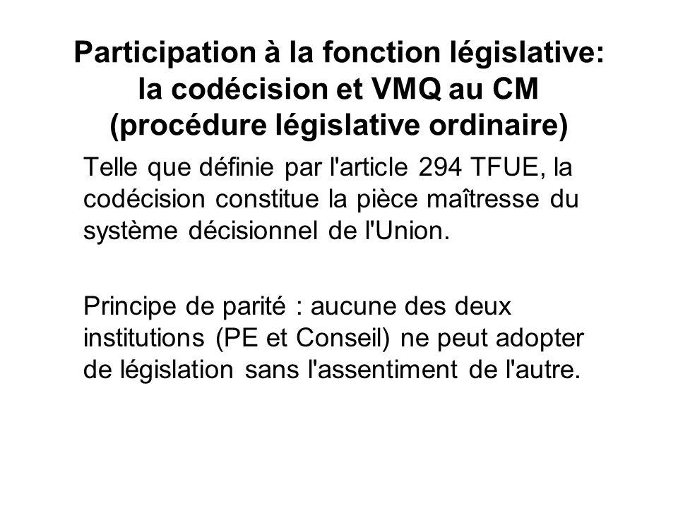Participation à la fonction législative: la codécision et VMQ au CM (procédure législative ordinaire)