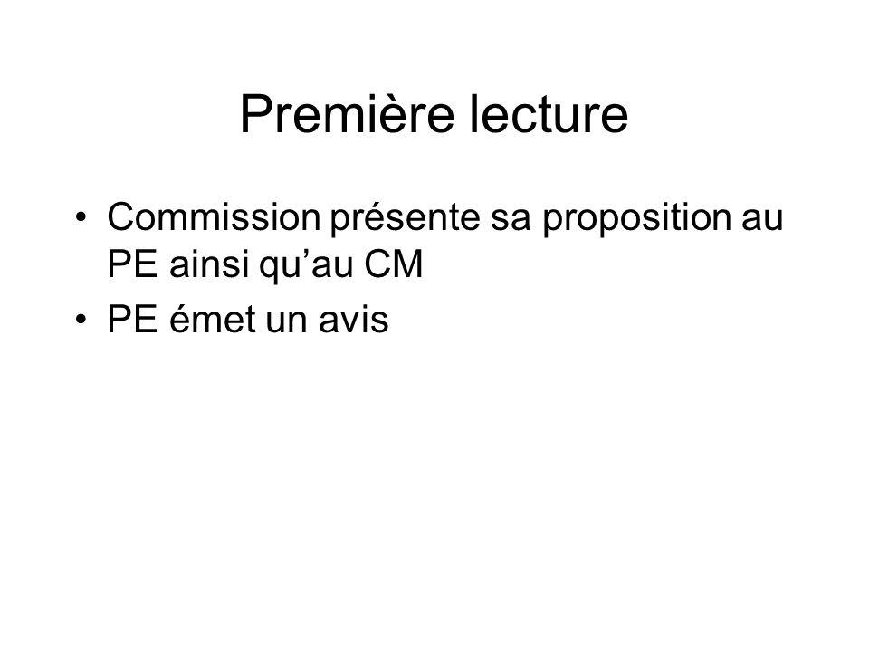 Première lecture Commission présente sa proposition au PE ainsi qu'au CM PE émet un avis