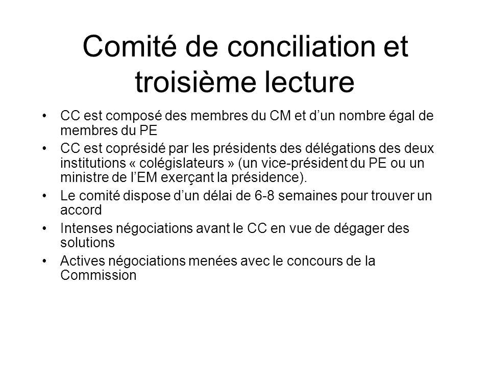 Comité de conciliation et troisième lecture