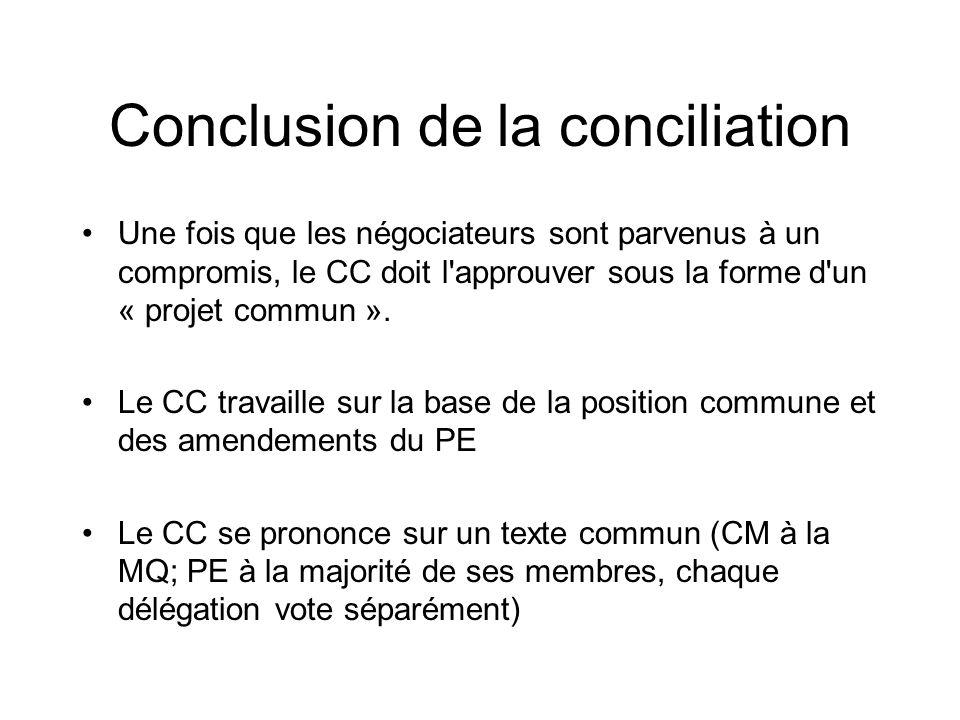 Conclusion de la conciliation