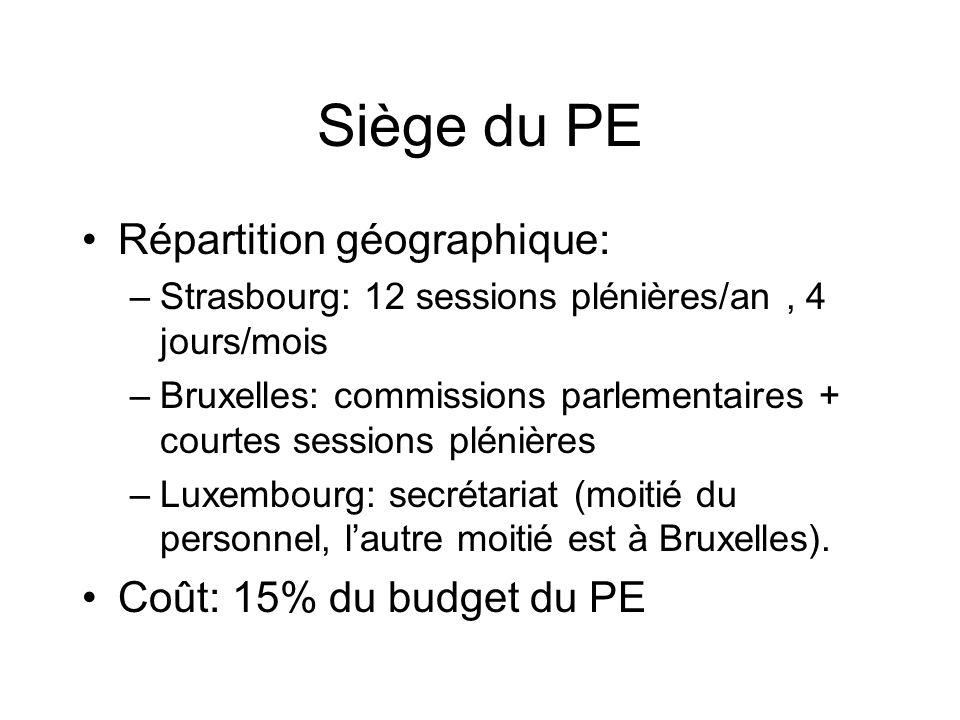 Siège du PE Répartition géographique: Coût: 15% du budget du PE