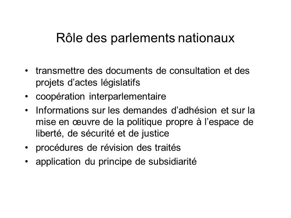 Rôle des parlements nationaux