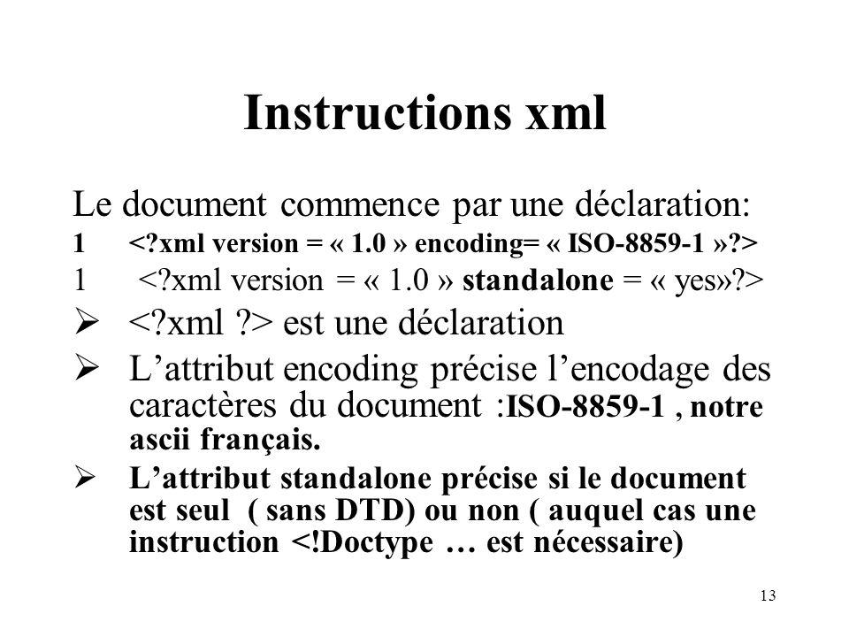 Instructions xml Le document commence par une déclaration: