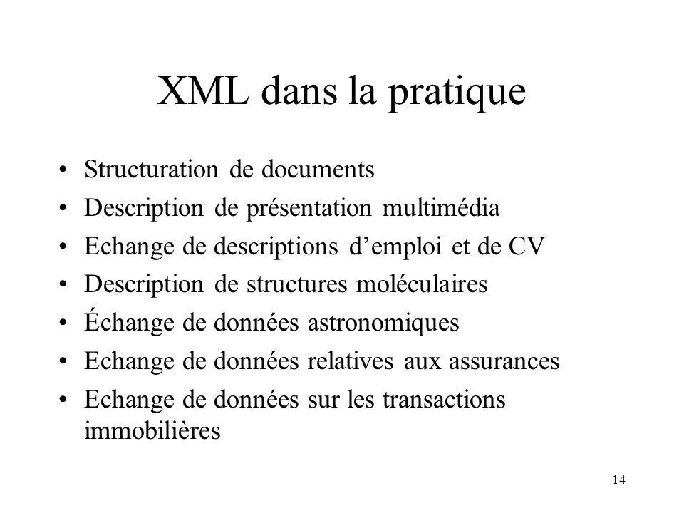 XML dans la pratique Structuration de documents