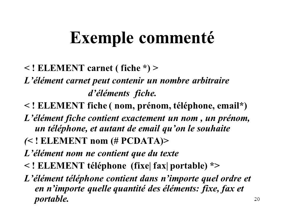 Exemple commenté < ! ELEMENT carnet ( fiche *) >