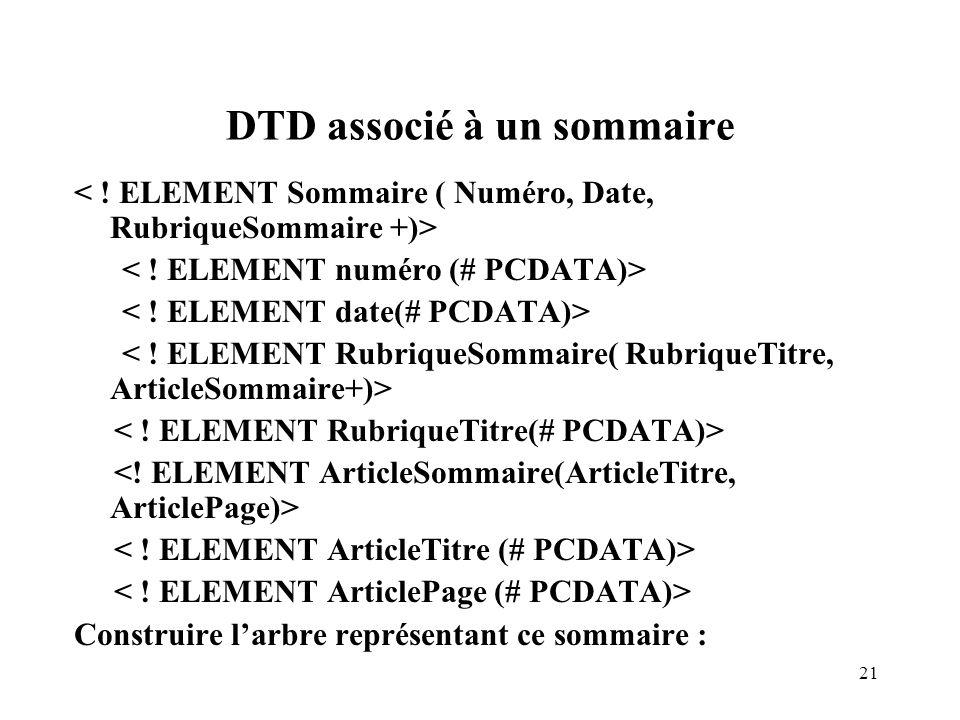DTD associé à un sommaire