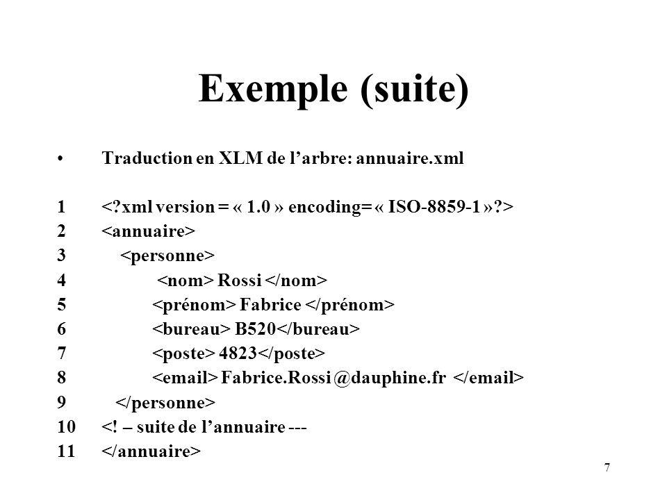Exemple (suite) Traduction en XLM de l'arbre: annuaire.xml