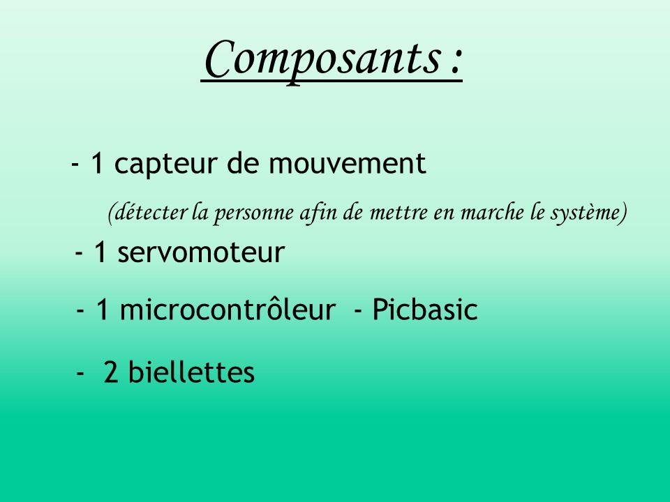 Composants : 1 capteur de mouvement - 1 servomoteur