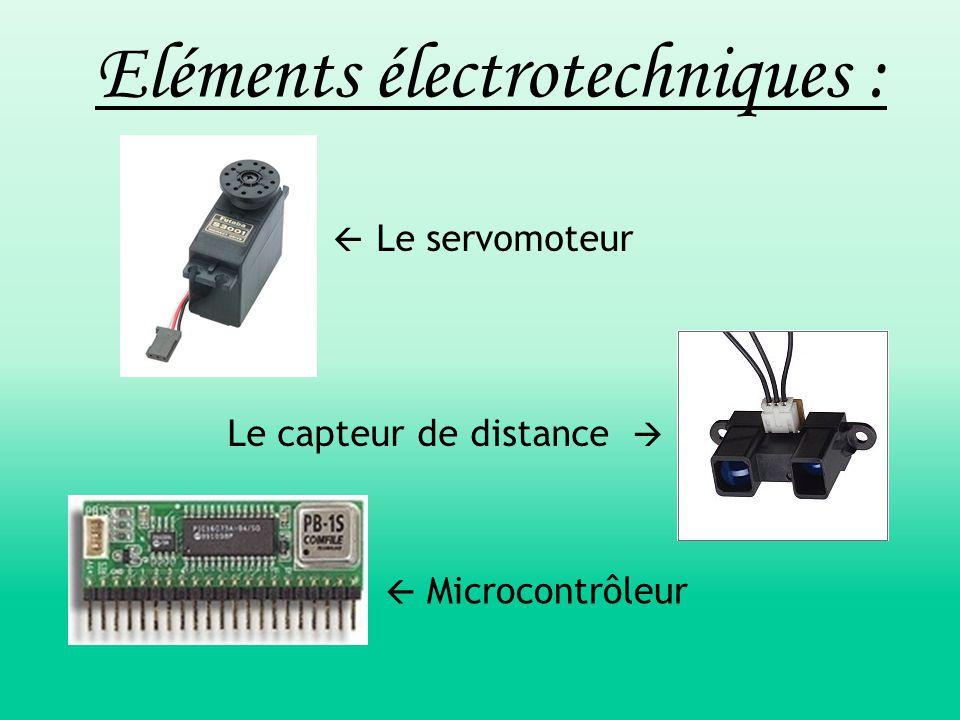 Eléments électrotechniques :