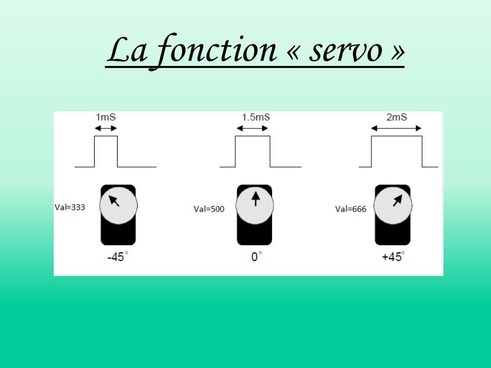 La fonction « servo »