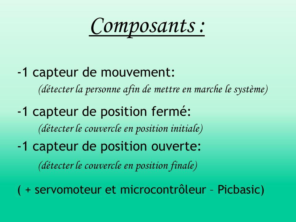Composants : 1 capteur de mouvement: -1 capteur de position fermé: