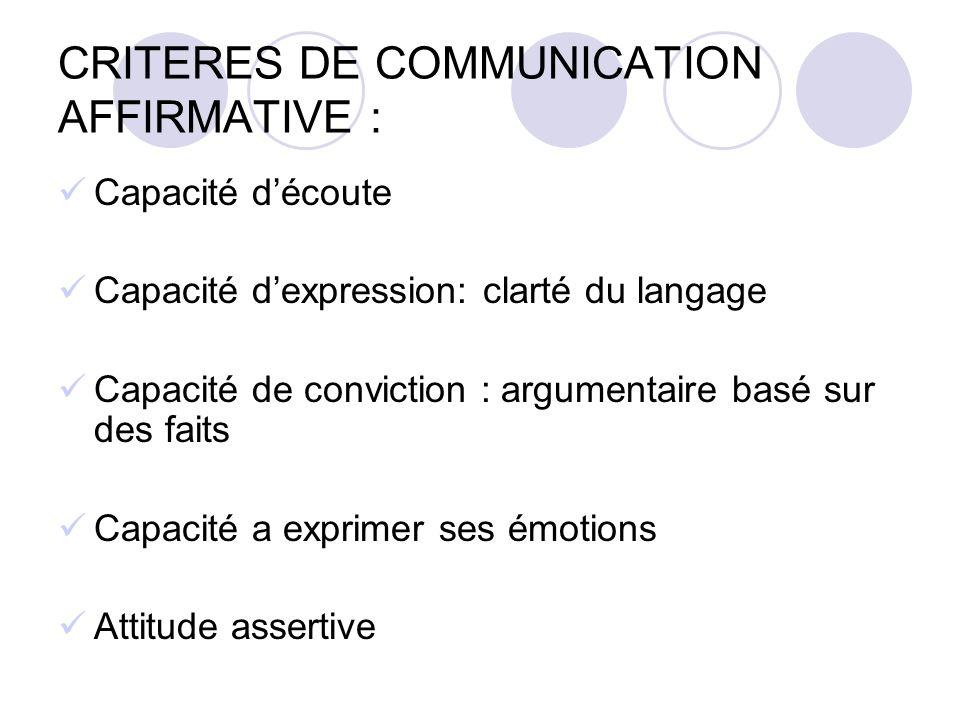 CRITERES DE COMMUNICATION AFFIRMATIVE :
