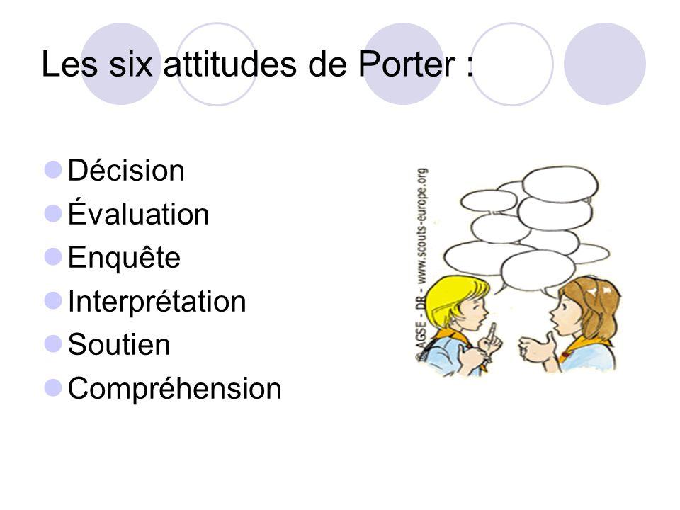 Les six attitudes de Porter :