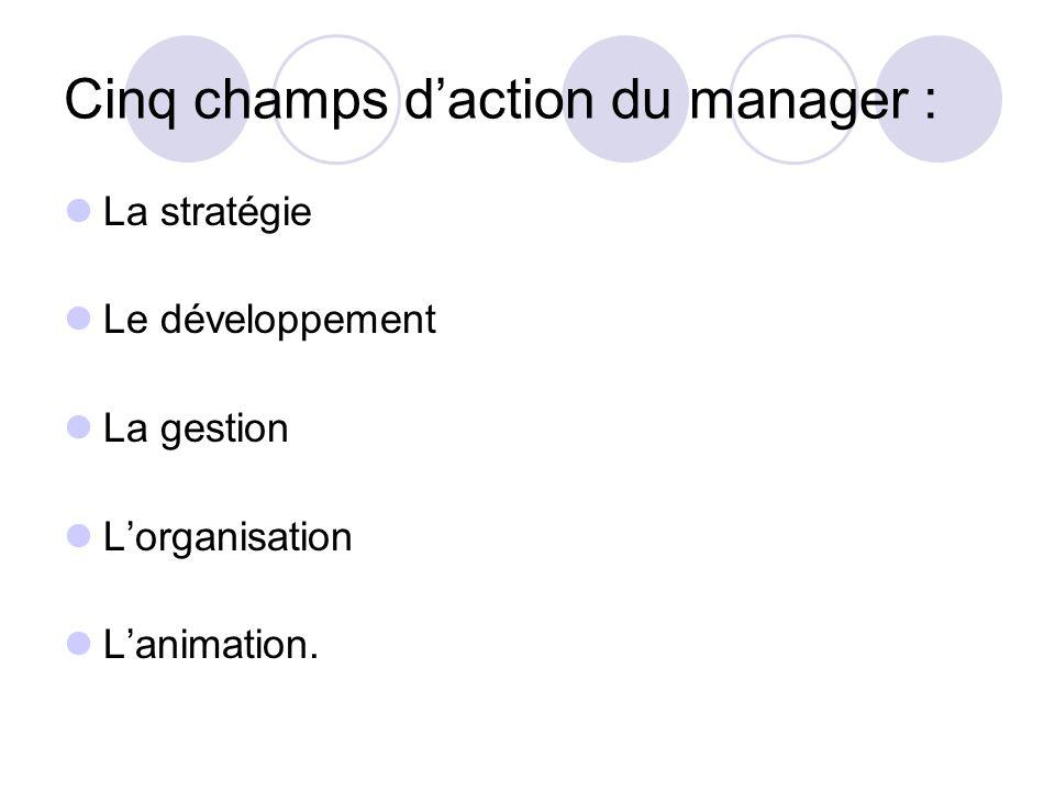 Cinq champs d'action du manager :