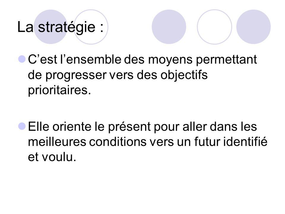 La stratégie :C'est l'ensemble des moyens permettant de progresser vers des objectifs prioritaires.