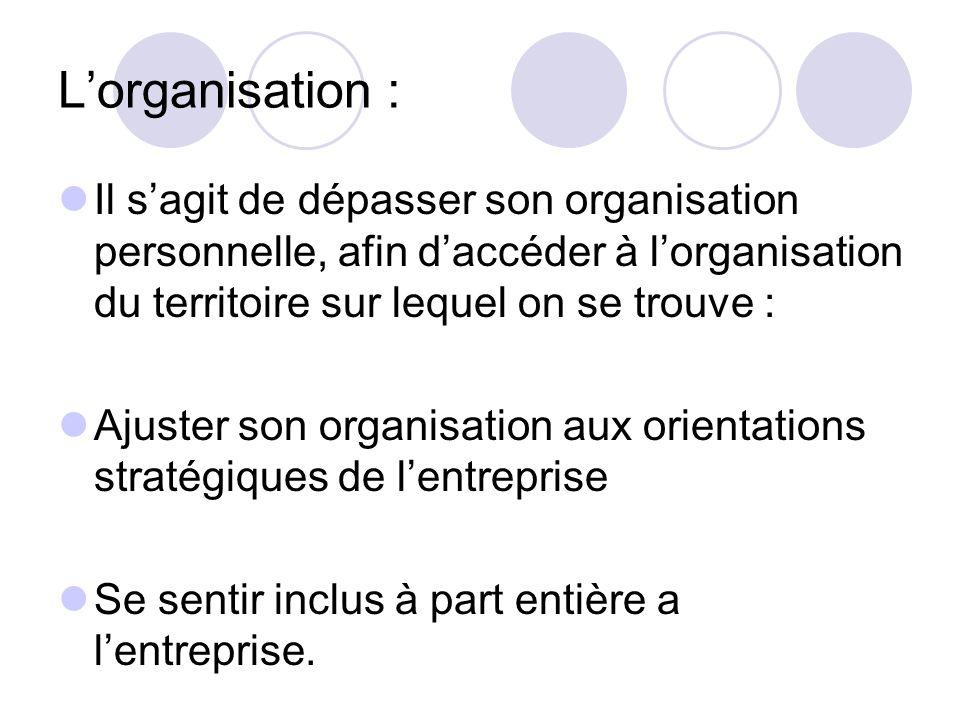 L'organisation : Il s'agit de dépasser son organisation personnelle, afin d'accéder à l'organisation du territoire sur lequel on se trouve :