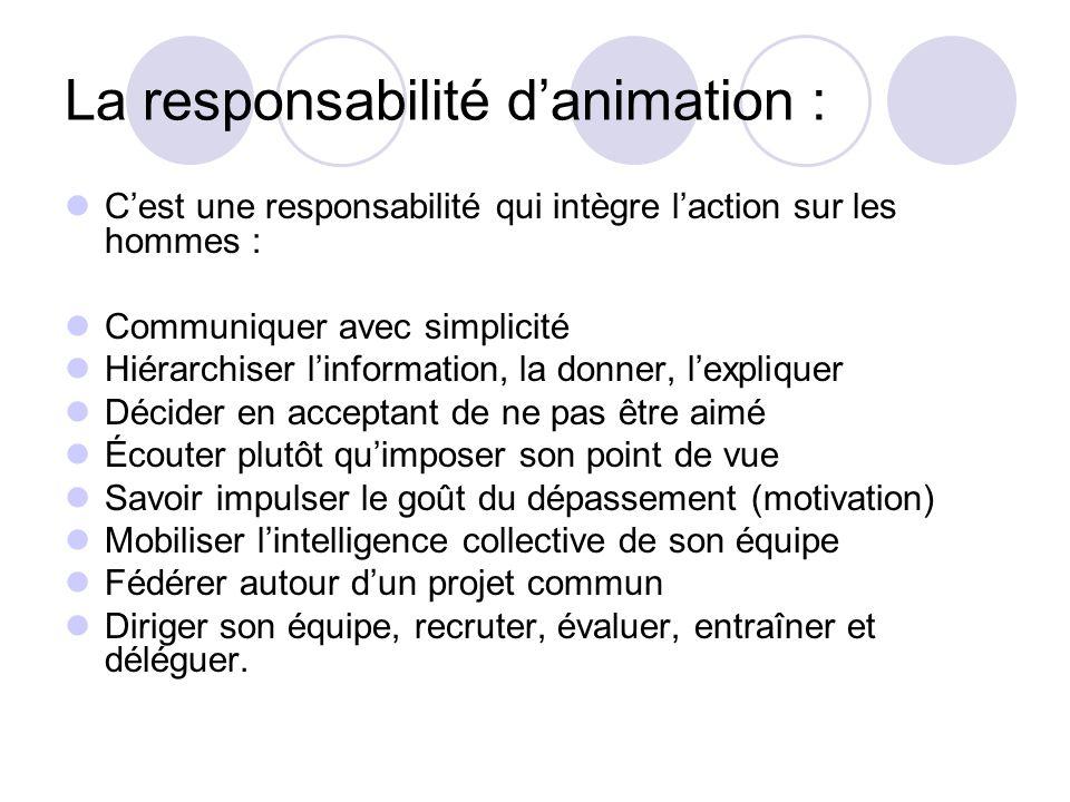 La responsabilité d'animation :