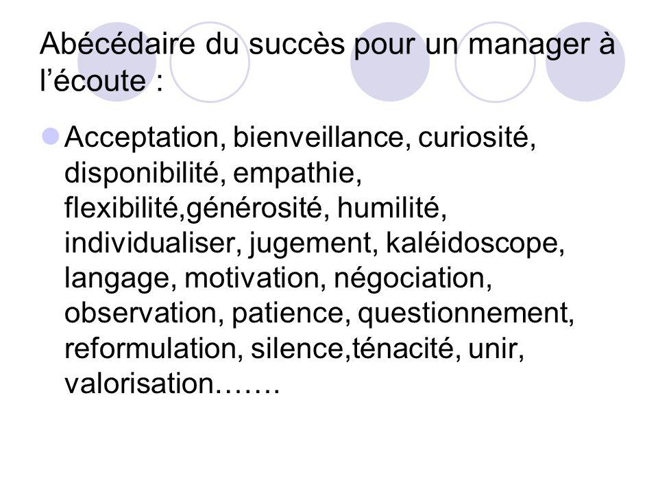 Abécédaire du succès pour un manager à l'écoute :