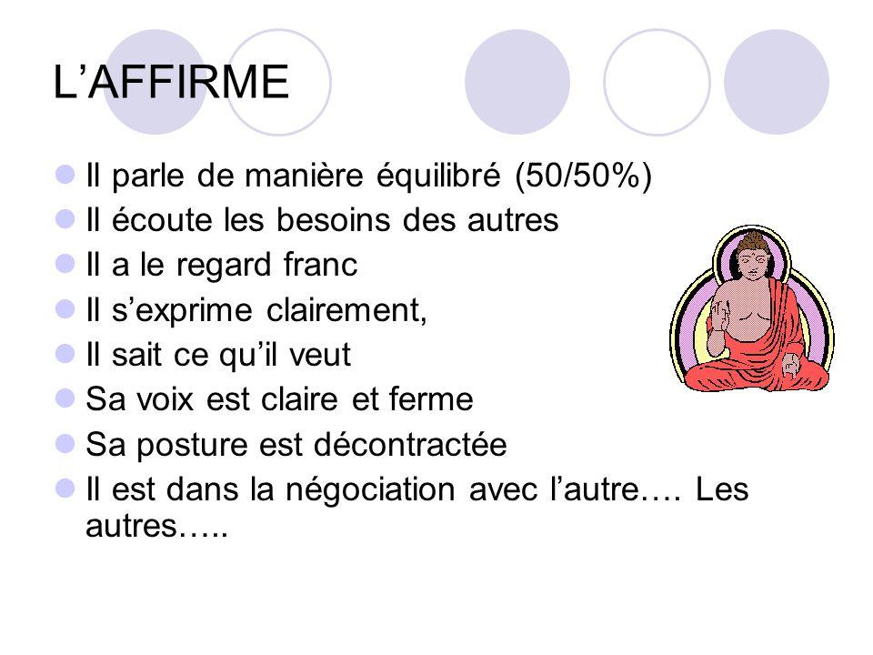 L'AFFIRME Il parle de manière équilibré (50/50%)