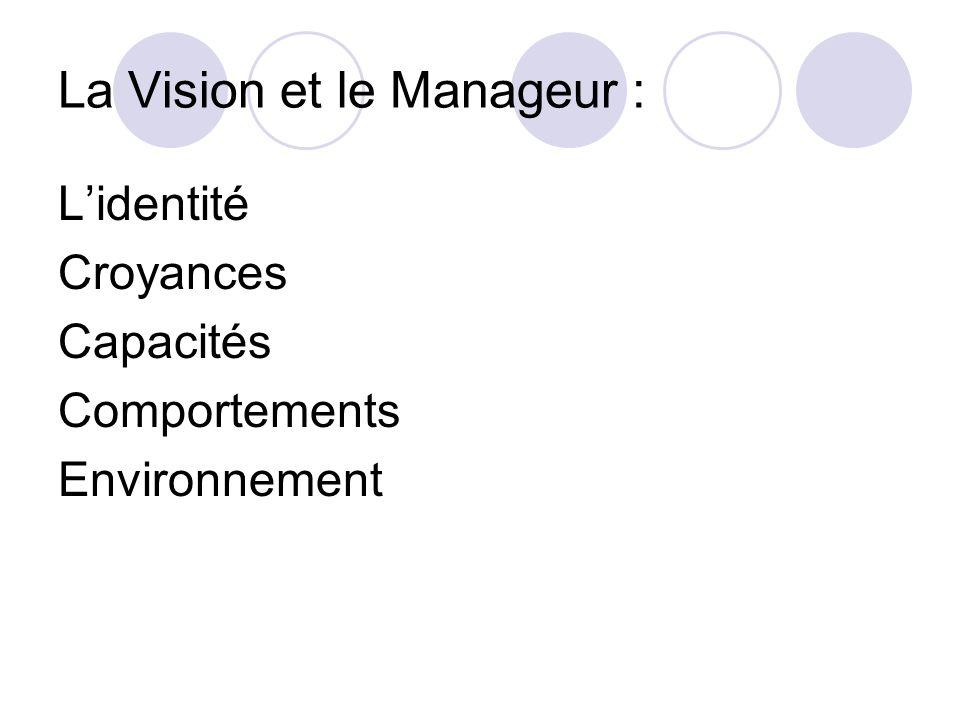 La Vision et le Manageur :