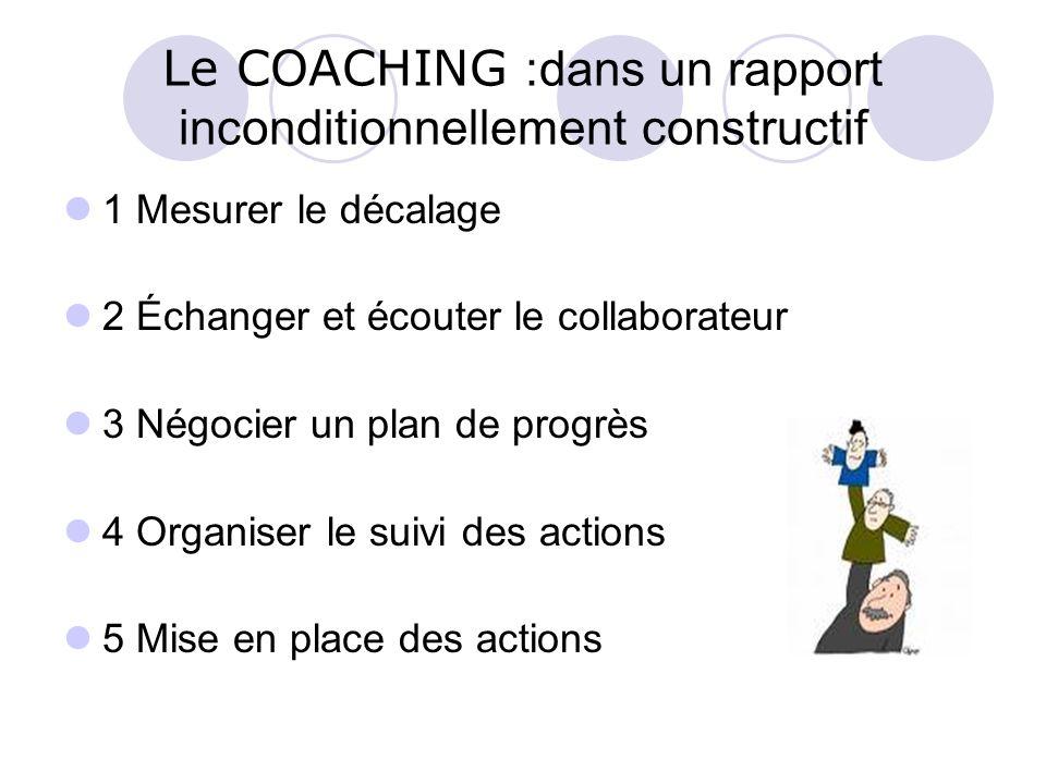 Le COACHING :dans un rapport inconditionnellement constructif