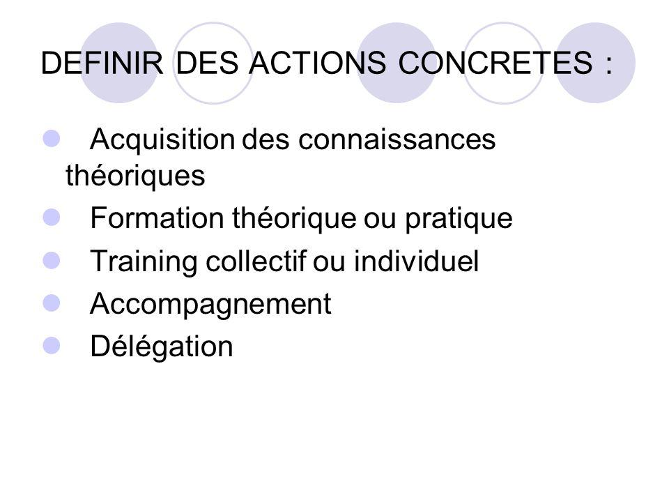 DEFINIR DES ACTIONS CONCRETES :