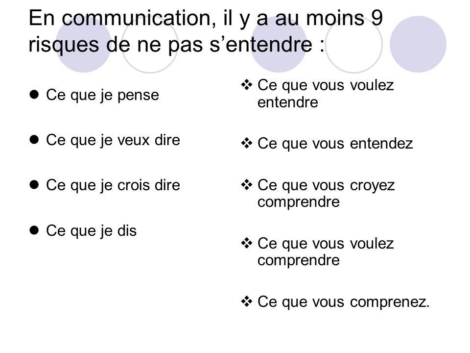 En communication, il y a au moins 9 risques de ne pas s'entendre :