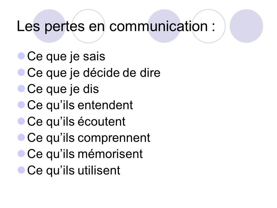 Les pertes en communication :