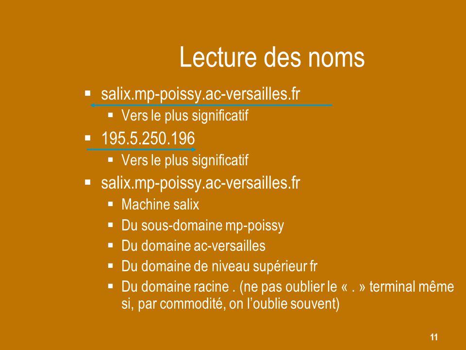 Lecture des noms salix.mp-poissy.ac-versailles.fr 195.5.250.196