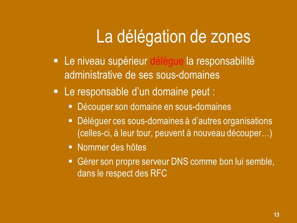 La délégation de zones Le niveau supérieur délègue la responsabilité administrative de ses sous-domaines.
