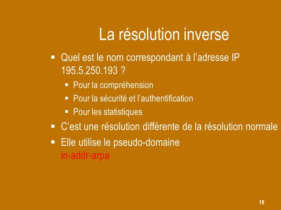 La résolution inverse Quel est le nom correspondant à l'adresse IP 195.5.250.193 Pour la compréhension.
