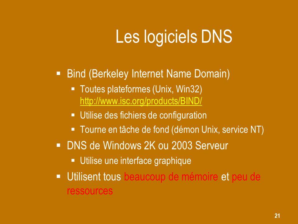 Les logiciels DNS Bind (Berkeley Internet Name Domain)