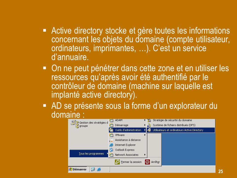 Active directory stocke et gère toutes les informations concernant les objets du domaine (compte utilisateur, ordinateurs, imprimantes, …). C'est un service d'annuaire.