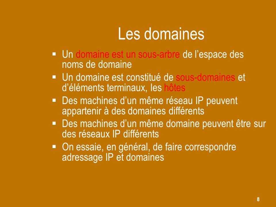 Les domaines Un domaine est un sous-arbre de l'espace des noms de domaine.