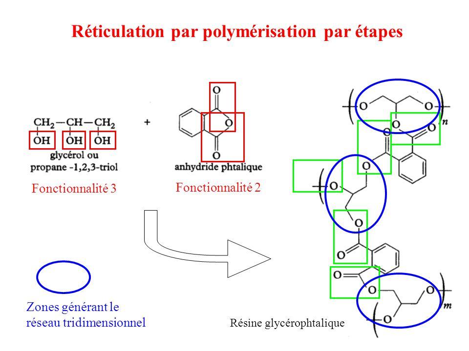 Réticulation par polymérisation par étapes