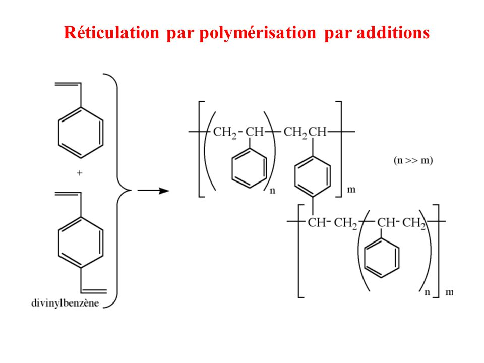 Réticulation par polymérisation par additions