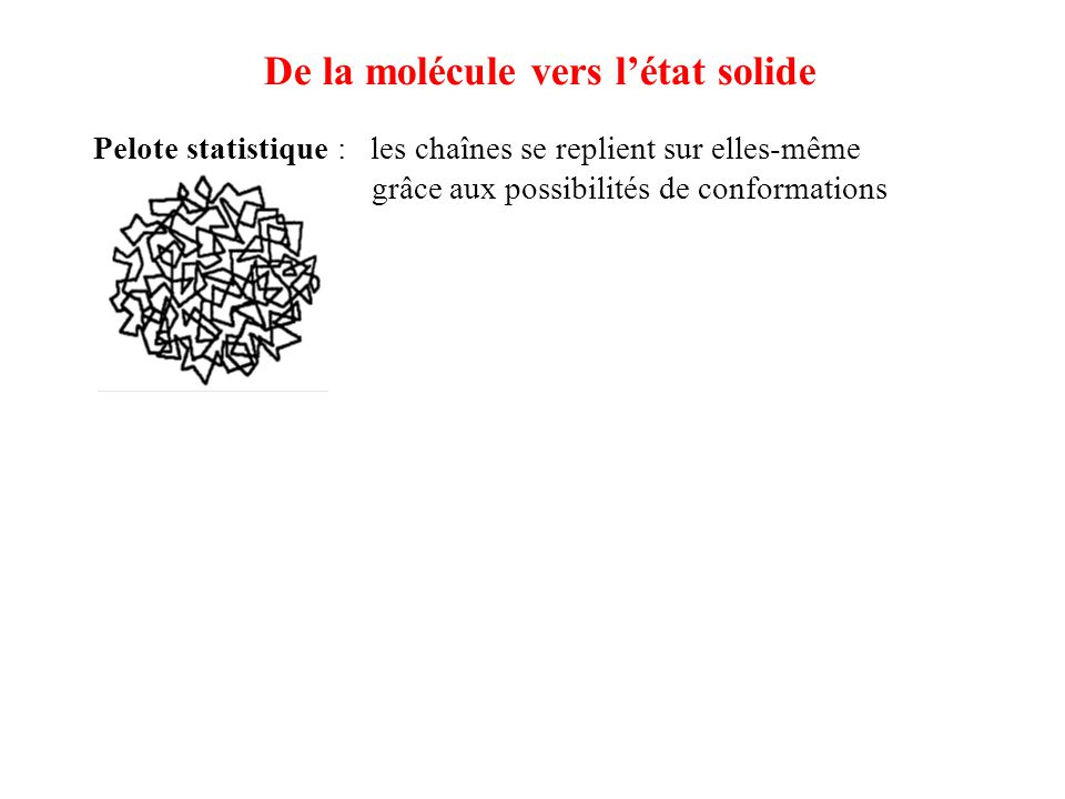 De la molécule vers l'état solide
