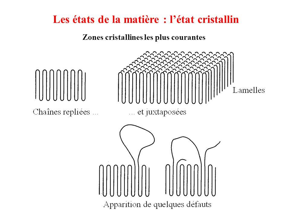 Zones cristallines les plus courantes