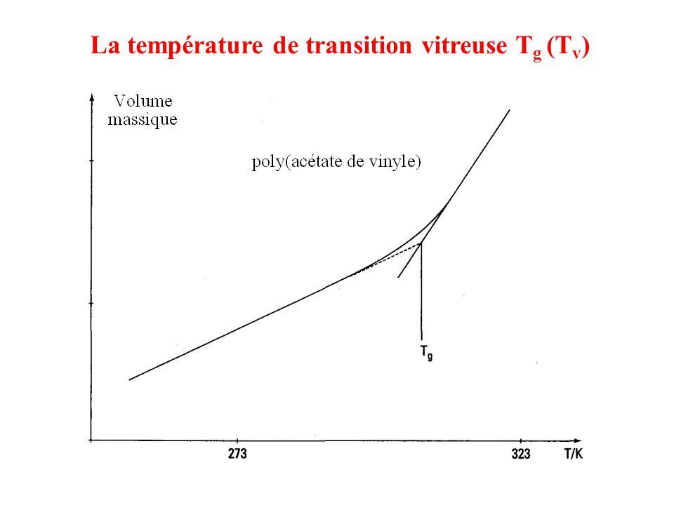 La température de transition vitreuse Tg (Tv)