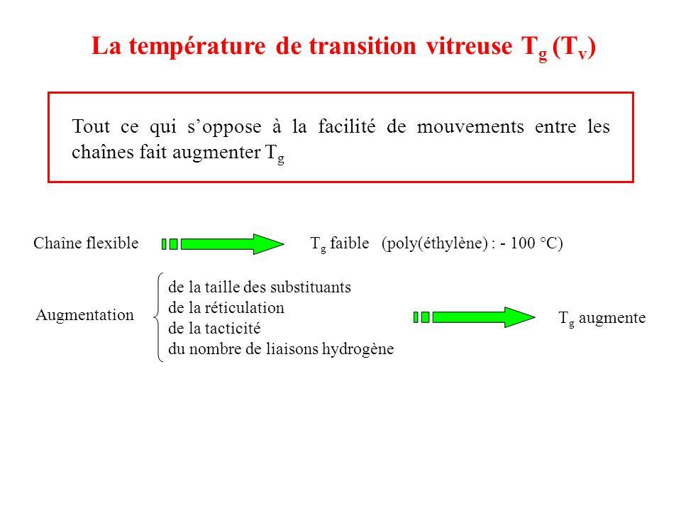 Chaîne flexible Tg faible (poly(éthylène) : - 100 °C)