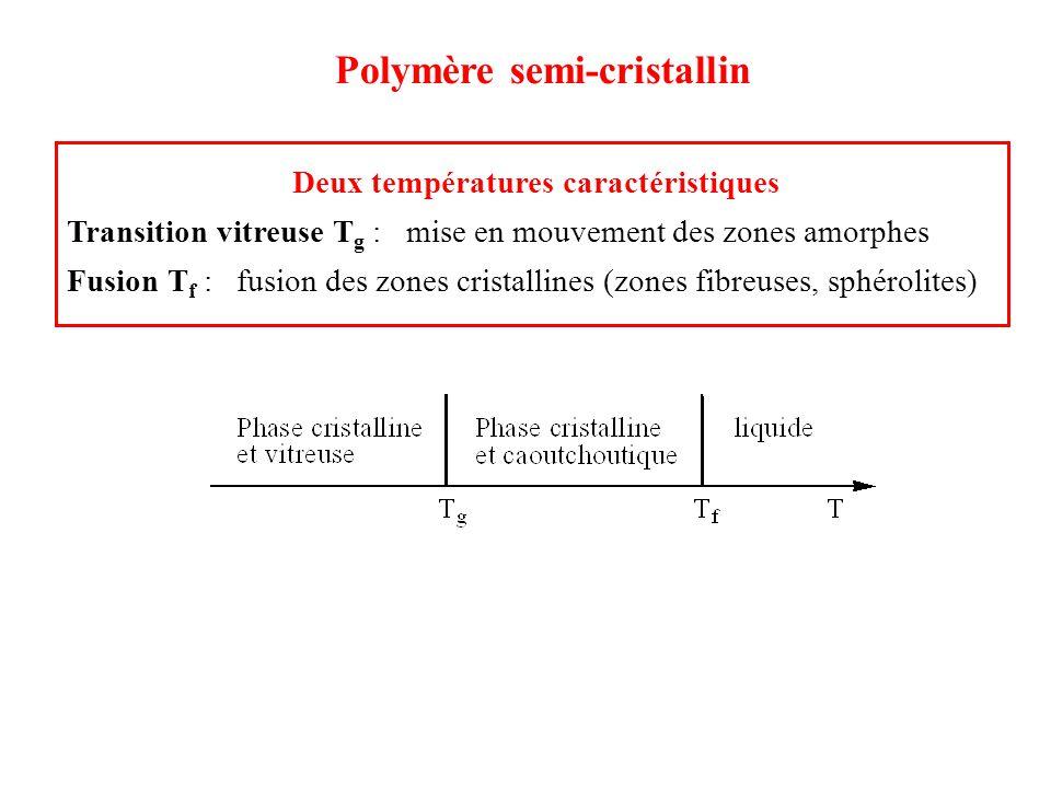 Polymère semi-cristallin Deux températures caractéristiques