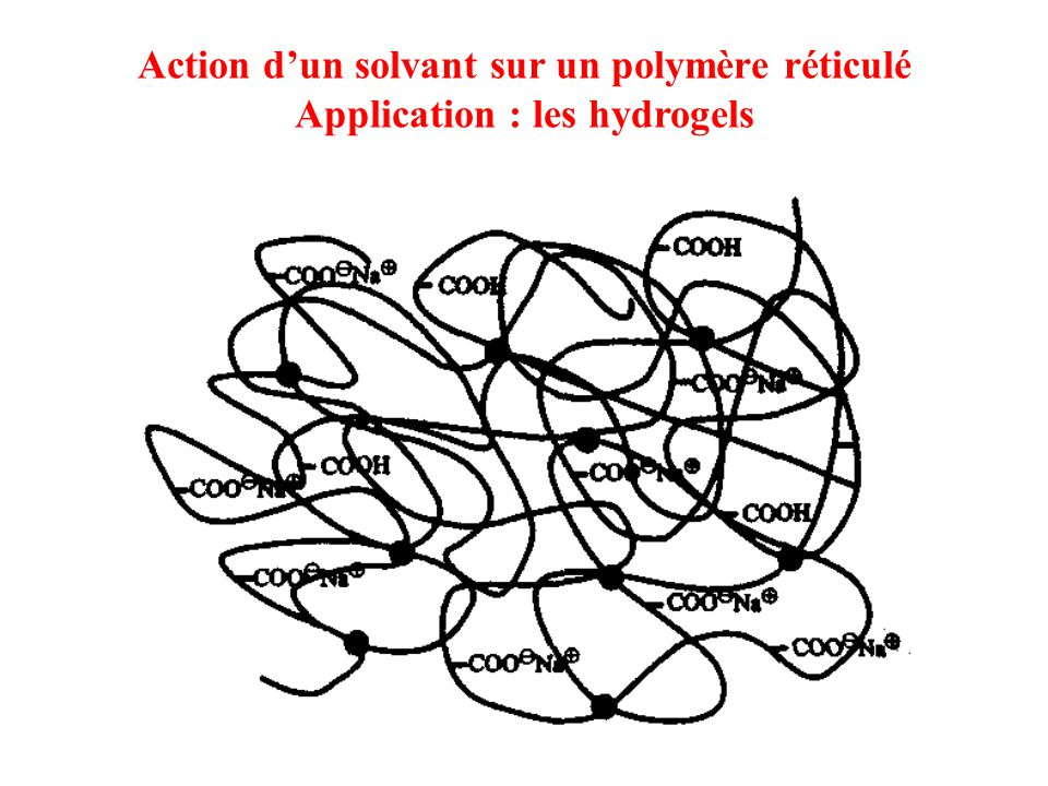 Action d'un solvant sur un polymère réticulé