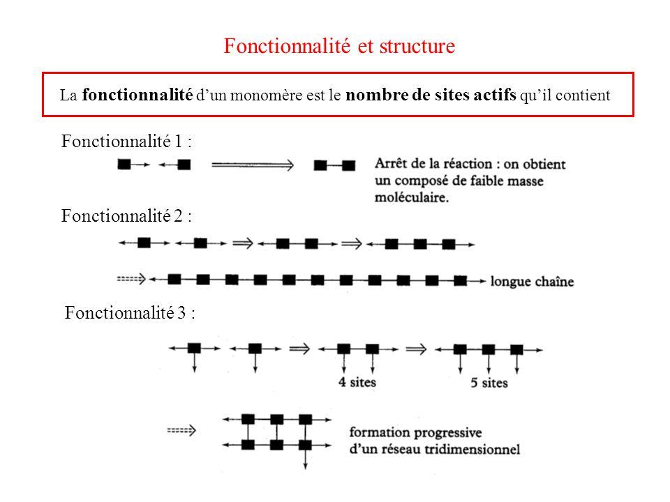 Fonctionnalité et structure