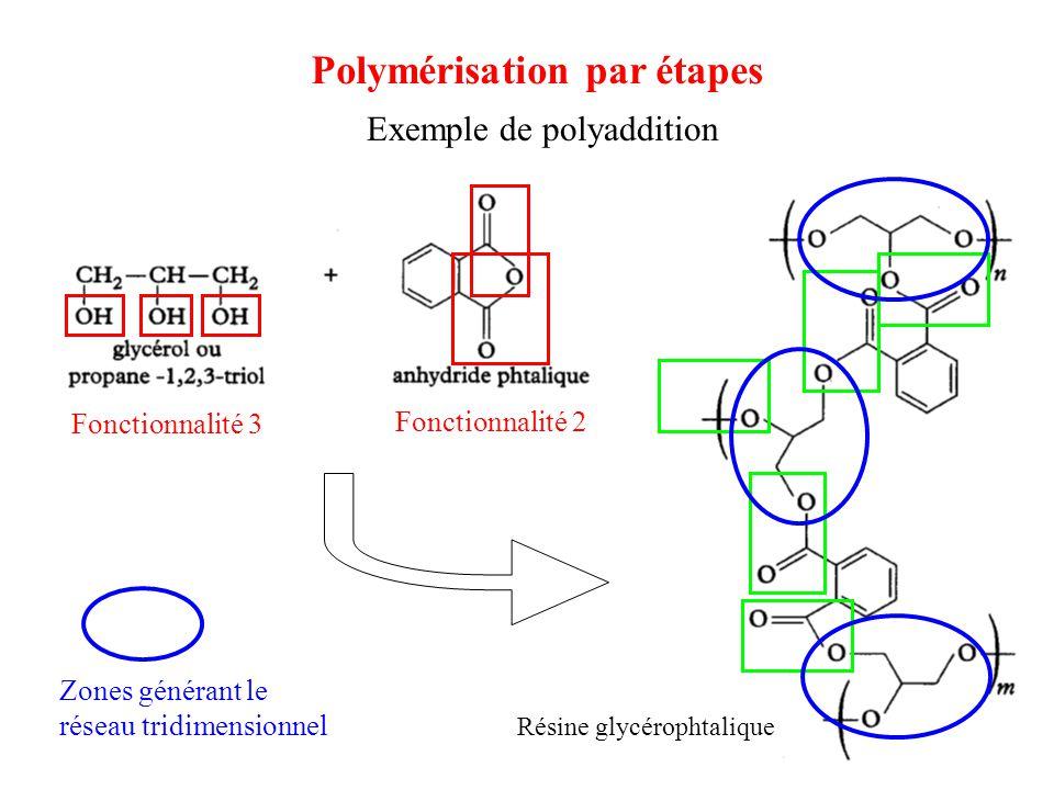 Polymérisation par étapes