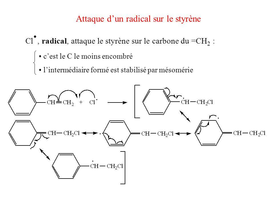 Attaque d'un radical sur le styrène