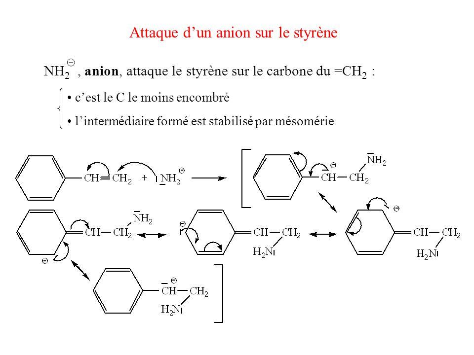 Attaque d'un anion sur le styrène