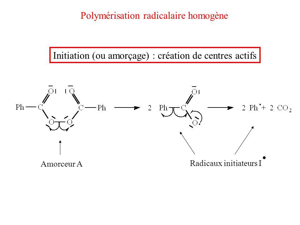 Polymérisation radicalaire homogène