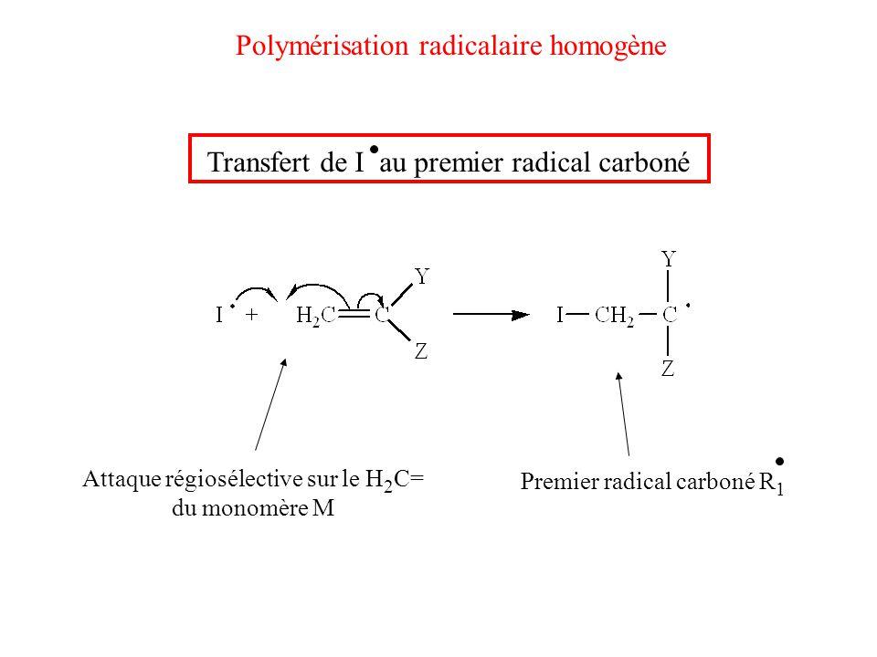 Attaque régiosélective sur le H2C=